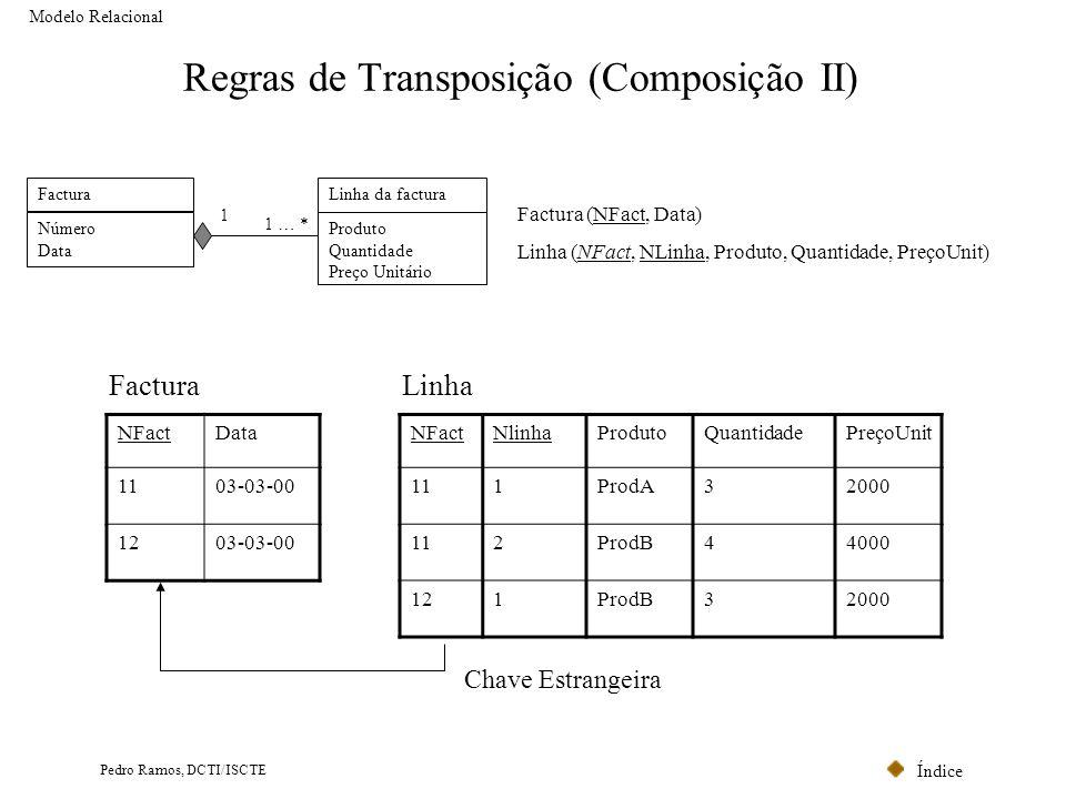 Índice Pedro Ramos, DCTI/ISCTE Regras de Transposição (Composição II) Modelo Relacional Factura (NFact, Data) Linha (NFact, NLinha, Produto, Quantidad
