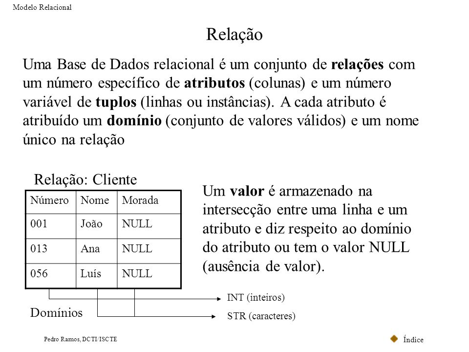 Índice Pedro Ramos, DCTI/ISCTE Regras de Transposição (n/n II) Modelo Relacional Chave Estrangeira NAlunoNomeMorada 001AnaNULL 013JoãoNULL Designação Marketing Comunicação AlunoDisciplina Aluno Número Nome Morada Disciplina Designação 0...