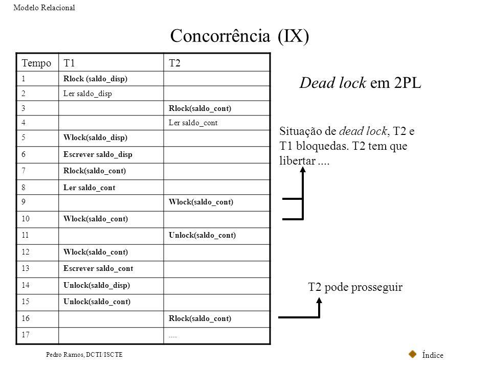 Índice Pedro Ramos, DCTI/ISCTE Concorrência (IX) Modelo Relacional TempoT1T2 1Rlock (saldo_disp) 2Ler saldo_disp 3Rlock(saldo_cont) 4Ler saldo_cont 5W