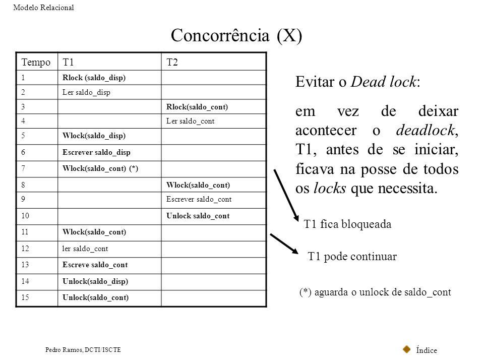 Índice Pedro Ramos, DCTI/ISCTE Concorrência (X) Modelo Relacional TempoT1T2 1Rlock (saldo_disp) 2Ler saldo_disp 3Rlock(saldo_cont) 4Ler saldo_cont 5Wl