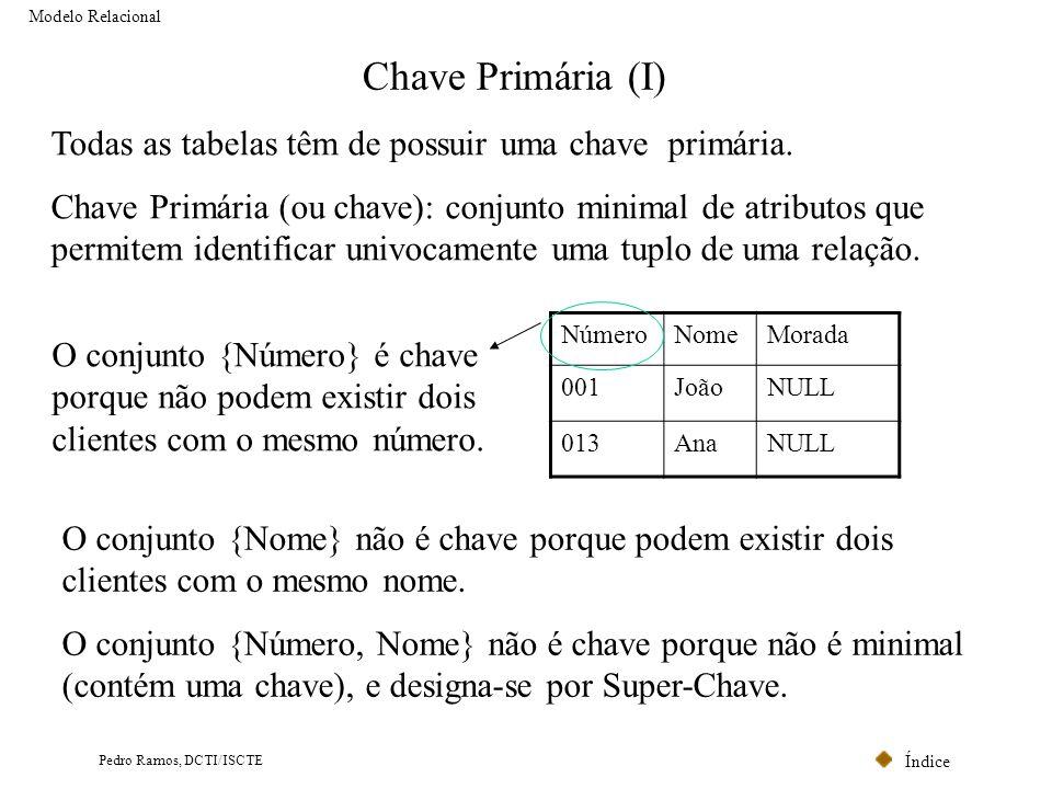 Índice Pedro Ramos, DCTI/ISCTE Regras de Transposição (Generalizações II) Modelo Relacional Chave Estrangeira NúmeroCursoBI 001História123456 BINomeMoradaTipo 123456JoãoNULLA 321456AnaNULLD AlunoPessoa NúmeroCategoriaBI 10Assistente321456 Docente Pessoa Nome Morada BI Aluno Número Curso Docente Número Categoria Pessoa (BI, Nome, Morada, Tipo) Aluno (Número, Curso, BI) Docente (Número, Categoria, BI)