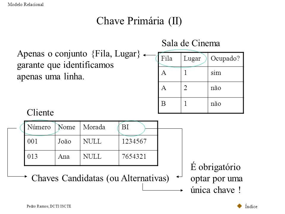 Índice Pedro Ramos, DCTI/ISCTE Critérios para adopção de uma Chave Primária (I) Modelo Relacional Atributos familiares ao utilizador Domínio Numérico (por razões de eficiência) Apenas um atributo (por razões de eficiência) Preenchimento Obrigatório