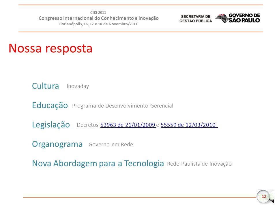 12 CIKI 2011 Congresso Internacional do Conhecimento e Inovação Florianópolis, 16, 17 e 18 de Novembro/2011 Educação Legislação Organograma Nova Abordagem para a Tecnologia Cultura Programa de Desenvolvimento Gerencial Decretos 53963 de 21/01/2009 e 55559 de 12/03/201053963 de 21/01/2009 55559 de 12/03/2010 Governo em Rede Rede Paulista de Inovação Inovaday Nossa resposta