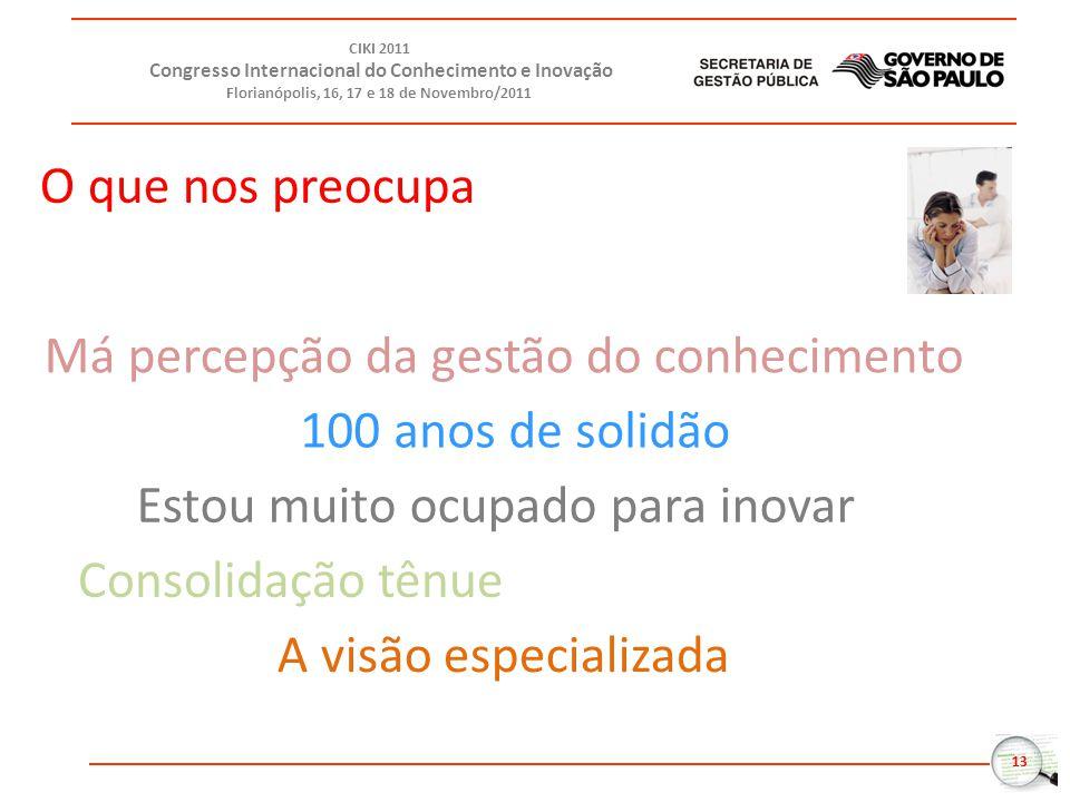 13 CIKI 2011 Congresso Internacional do Conhecimento e Inovação Florianópolis, 16, 17 e 18 de Novembro/2011 O que nos preocupa Consolidação tênue Estou muito ocupado para inovar Má percepção da gestão do conhecimento A visão especializada 100 anos de solidão