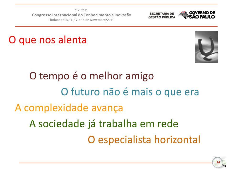 14 CIKI 2011 Congresso Internacional do Conhecimento e Inovação Florianópolis, 16, 17 e 18 de Novembro/2011 A sociedade já trabalha em rede A complexi