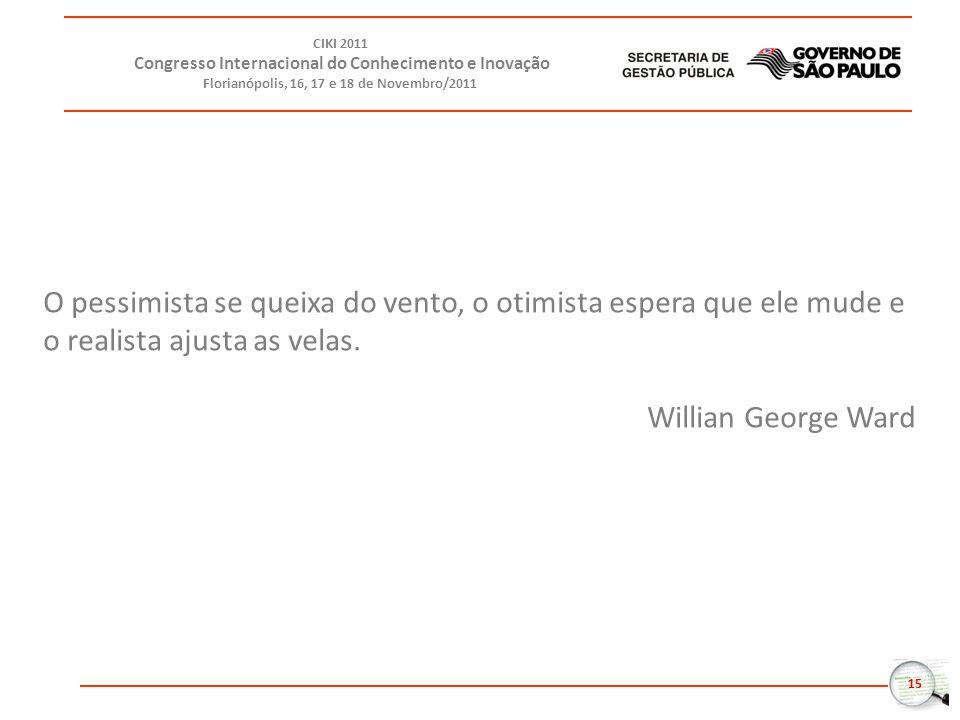 15 CIKI 2011 Congresso Internacional do Conhecimento e Inovação Florianópolis, 16, 17 e 18 de Novembro/2011 O pessimista se queixa do vento, o otimista espera que ele mude e o realista ajusta as velas.