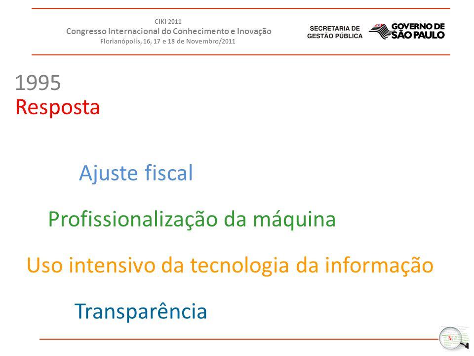 5 CIKI 2011 Congresso Internacional do Conhecimento e Inovação Florianópolis, 16, 17 e 18 de Novembro/2011 Ajuste fiscal Profissionalização da máquina