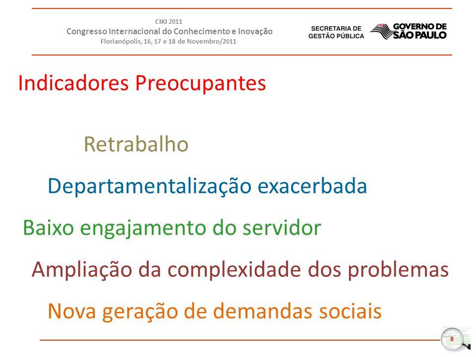 8 CIKI 2011 Congresso Internacional do Conhecimento e Inovação Florianópolis, 16, 17 e 18 de Novembro/2011 Retrabalho Departamentalização exacerbada A