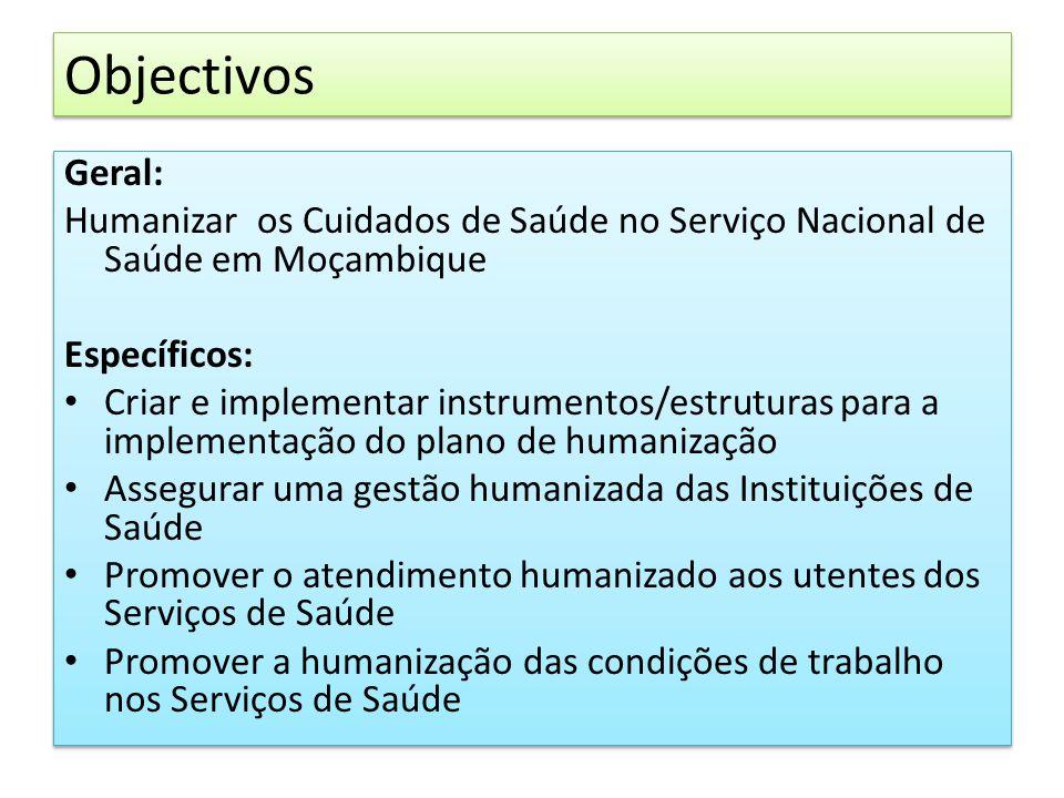 Objectivos Geral: Humanizar os Cuidados de Saúde no Serviço Nacional de Saúde em Moçambique Específicos: Criar e implementar instrumentos/estruturas p