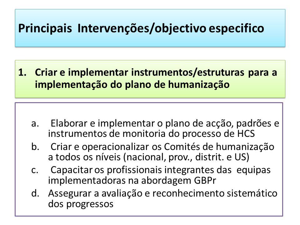 Principais Intervenções/objectivo especifico a. Elaborar e implementar o plano de acção, padrões e instrumentos de monitoria do processo de HCS b. Cri