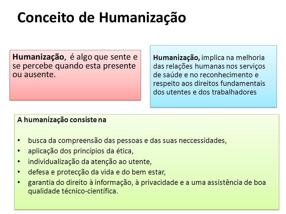 Conceito de Humanização A humanização consiste na busca da compreensão das pessoas e das suas neccessidades, aplicação dos princípios da ética, indivi