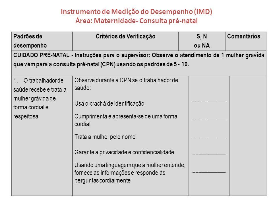 Instrumento de Medição do Desempenho (IMD) Área: Maternidade- Consulta pré-natal Padrões de desempenho Critérios de Verificação S, N ou NA Comentários