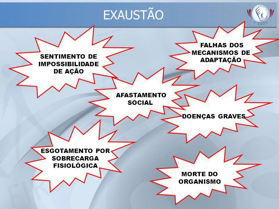 INSÔNIA BAIXA ENERGIA DESGASTE CANSAÇO INTENSIFICAÇÃO DA ANSIEDADE FALHAS DE MEMÓRIA QUEDA NA PRODUTIVIDADE E CRIATIVIDADE PREJUÍZO ACENTUADO DO HUMOR