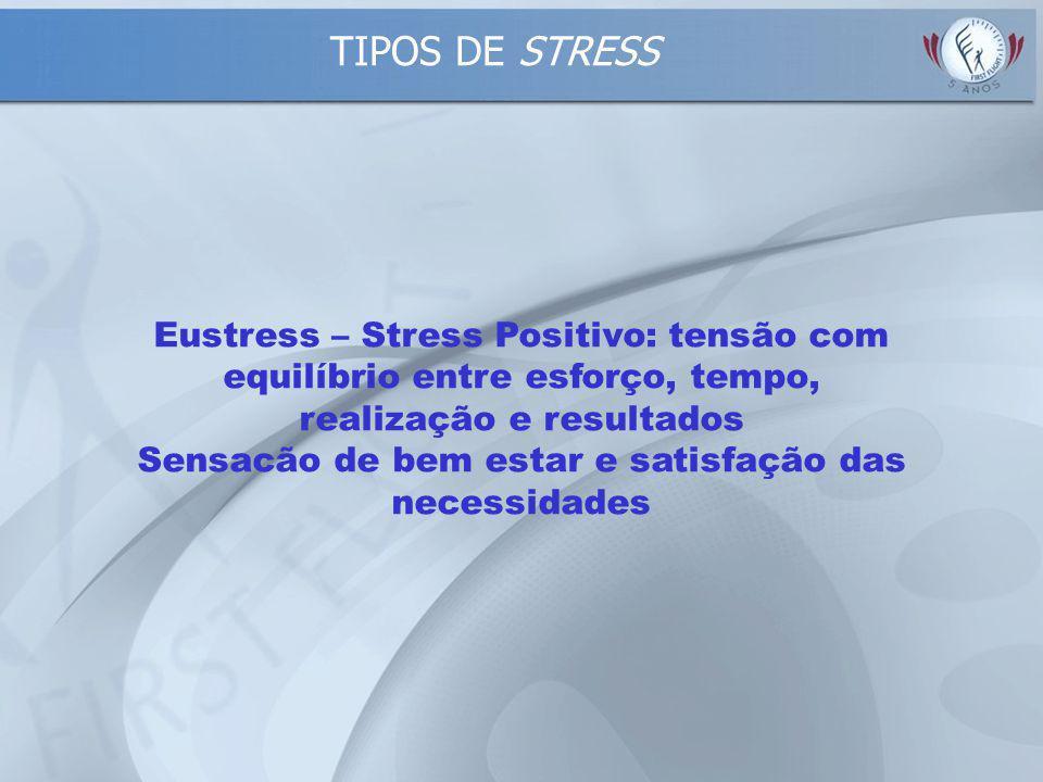 ESFORÇO TEMPO TIPOS DE STRESS DISTRESS EUSTRESSDISTRESS MONOTONIA (- esforço) SOBRECARGA (+ esforço) MANIFESTAÇÕES E SINTOMAS DA DOENÇA ÁREA DE MELHOR