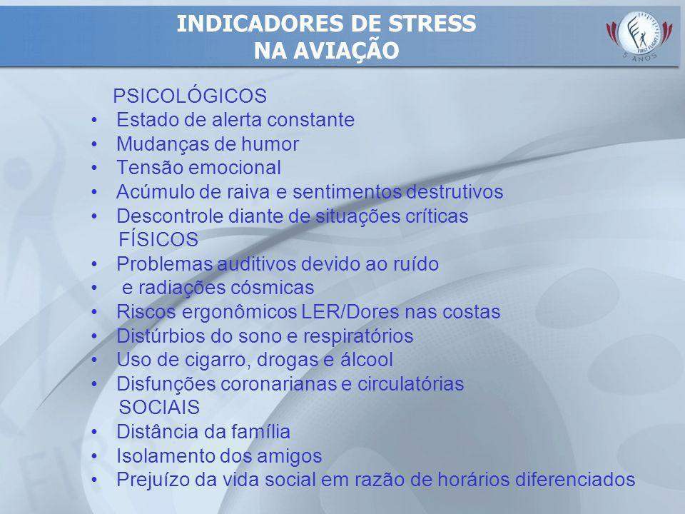 INDICADORES DE STRESS PSICOLÓGICOS Instabilidade emocional Ansiedade Depressão Agressividade Irritabilidade FÍSICOS Problemas do aparelho digestivo Al