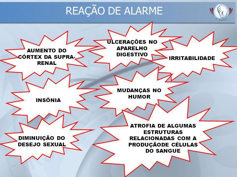 AUMENTO DO CÓRTEX DA SUPRA- RENAL INSÔNIA ULCERAÇÕES NO APARELHO DIGESTIVO IRRITABILIDADE MUDANÇAS NO HUMOR DIMINUIÇÃO DO DESEJO SEXUAL ATROFIA DE ALGUMAS ESTRUTURAS RELACIONADAS COM A PRODUÇÃODE CÉLULAS DO SANGUE REAÇÃO DE ALARME