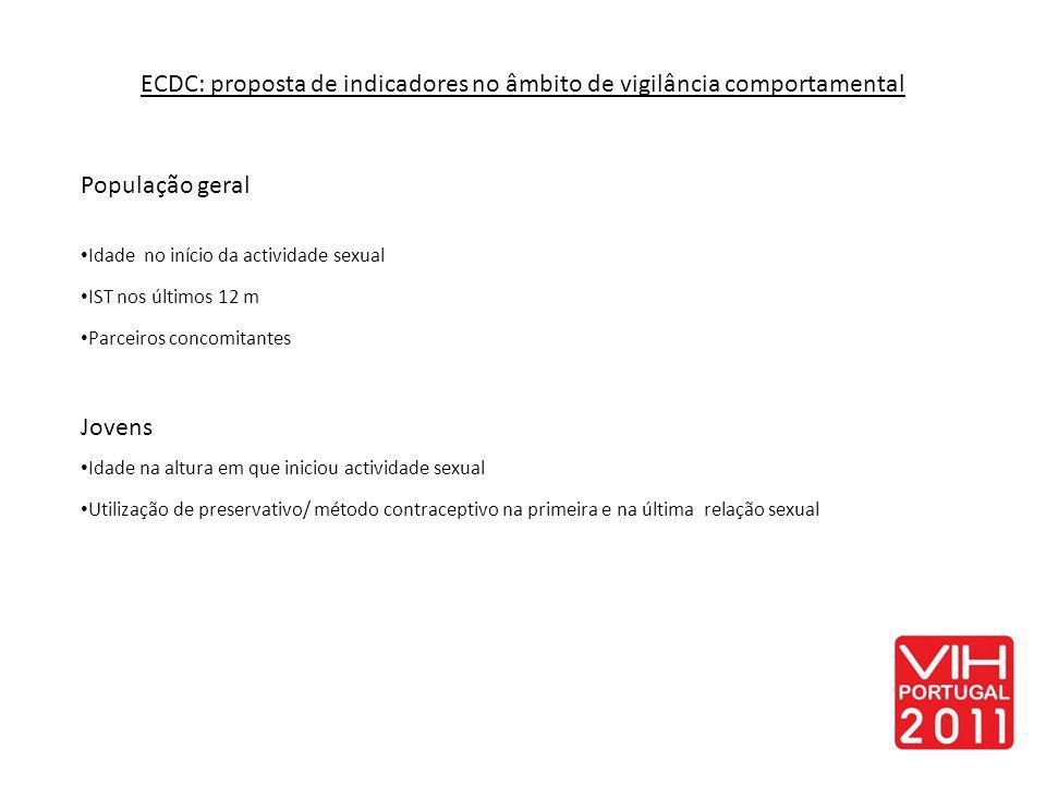 ECDC: proposta de indicadores no âmbito de vigilância comportamental População geral Idade no início da actividade sexual IST nos últimos 12 m Parceir