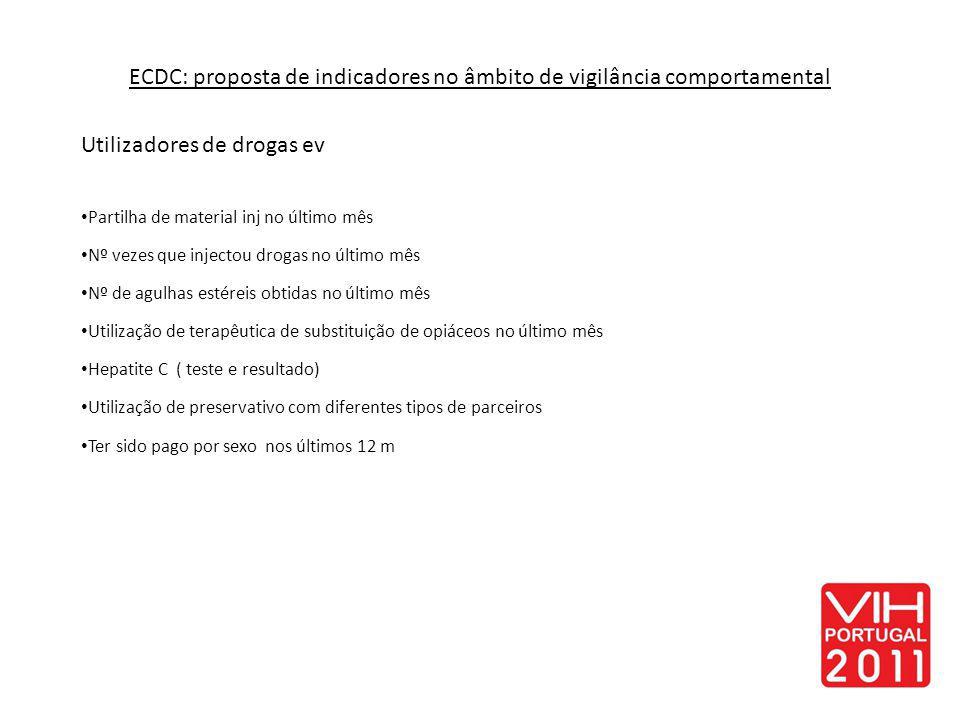 ECDC: proposta de indicadores no âmbito de vigilância comportamental Utilizadores de drogas ev Partilha de material inj no último mês Nº vezes que inj