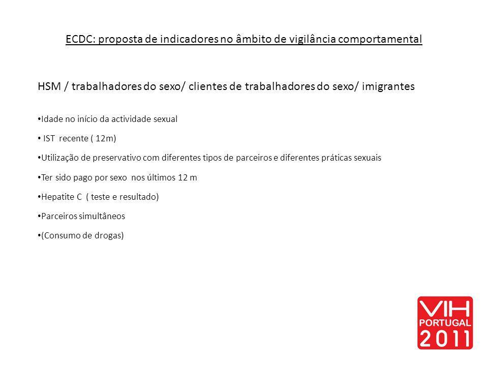 ECDC: proposta de indicadores no âmbito de vigilância comportamental HSM / trabalhadores do sexo/ clientes de trabalhadores do sexo/ imigrantes Idade