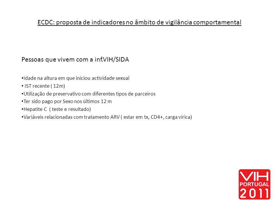 ECDC: proposta de indicadores no âmbito de vigilância comportamental Pessoas que vivem com a inf.VIH/SIDA Idade na altura em que iniciou actividade se