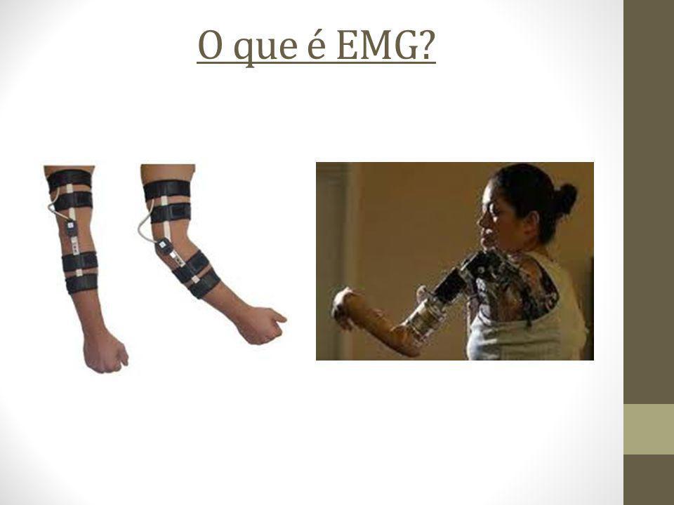 O que é EMG?