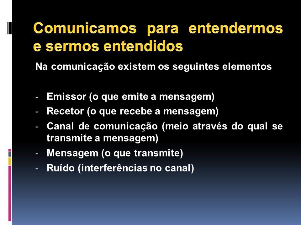 Na comunicação existem os seguintes elementos - Emissor (o que emite a mensagem) - Recetor (o que recebe a mensagem) - Canal de comunicação (meio atra