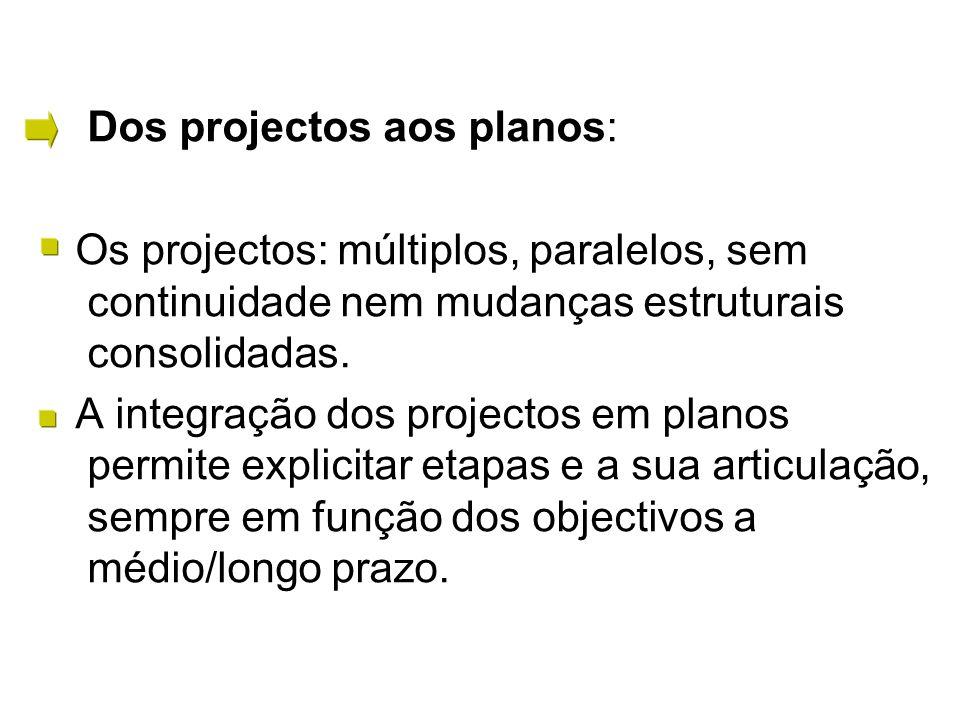 Dos projectos aos planos: Os projectos: múltiplos, paralelos, sem continuidade nem mudanças estruturais consolidadas.