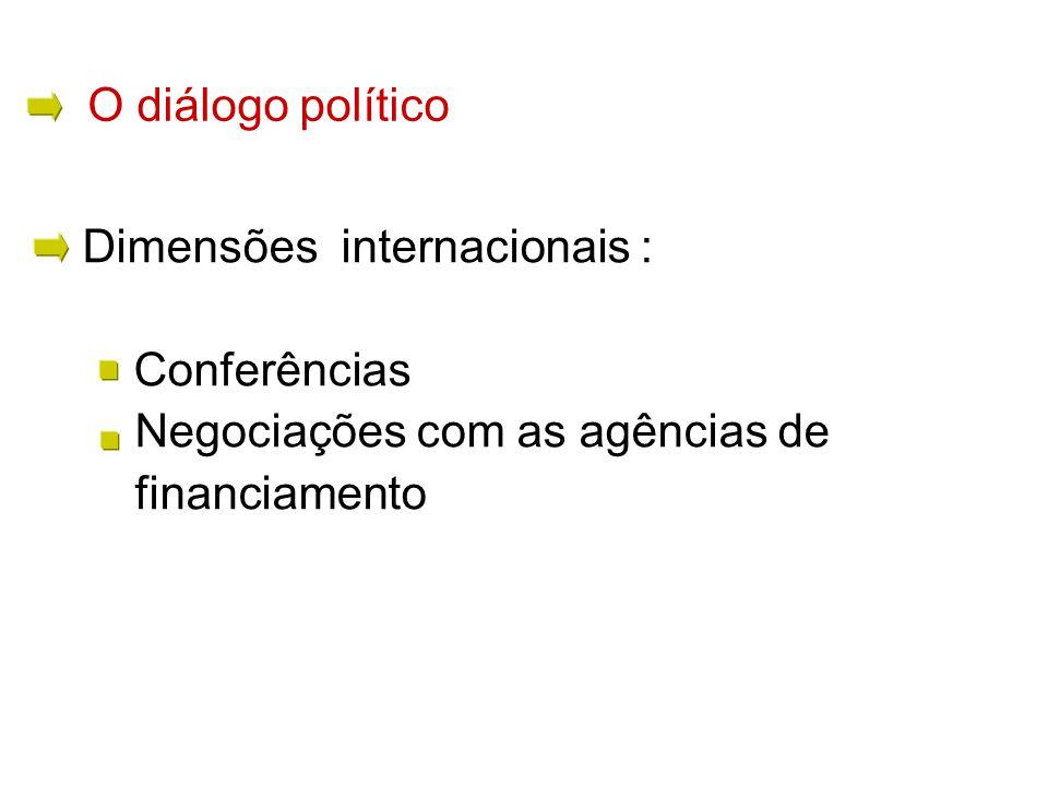 Dimensões internacionais : Conferências Negociações com as agências de financiamento O diálogo político