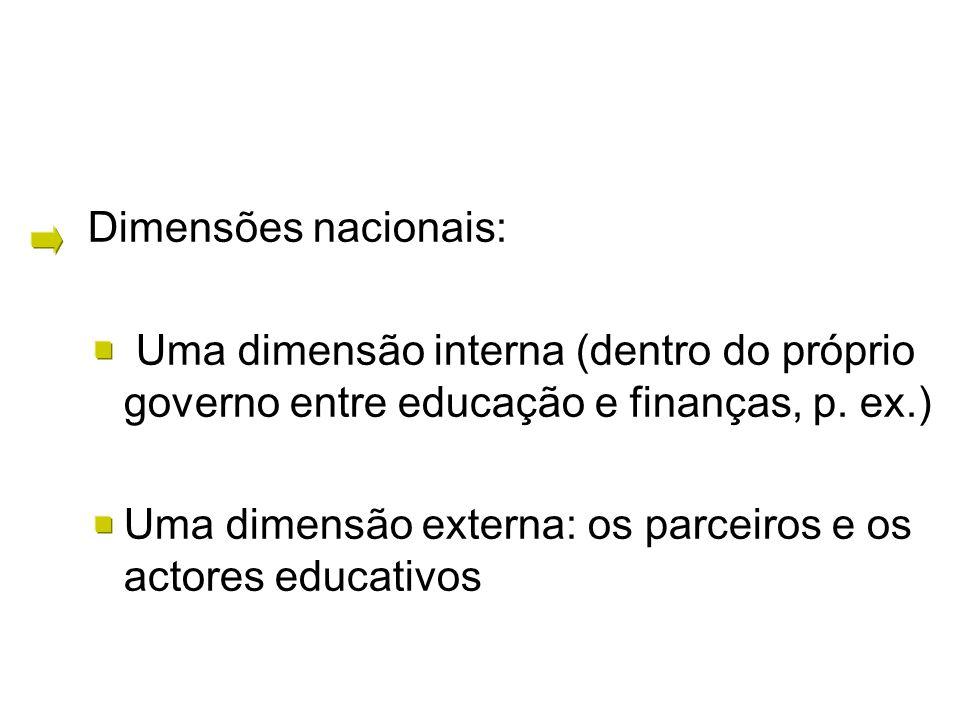 Dimensões nacionais: Uma dimensão interna (dentro do próprio governo entre educação e finanças, p.