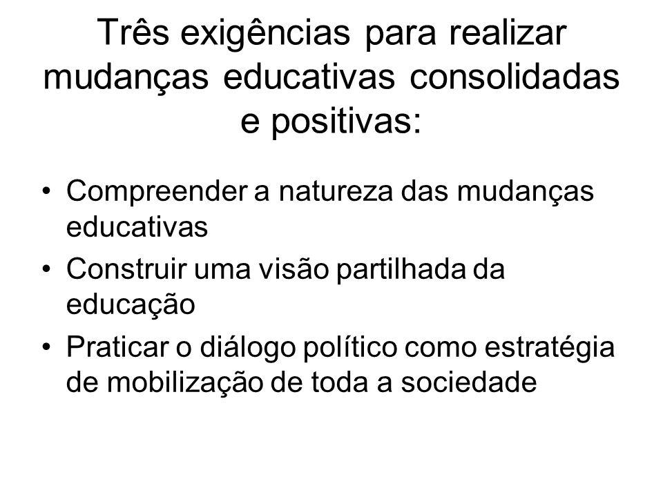 Três exigências para realizar mudanças educativas consolidadas e positivas: Compreender a natureza das mudanças educativas Construir uma visão partilhada da educação Praticar o diálogo político como estratégia de mobilização de toda a sociedade