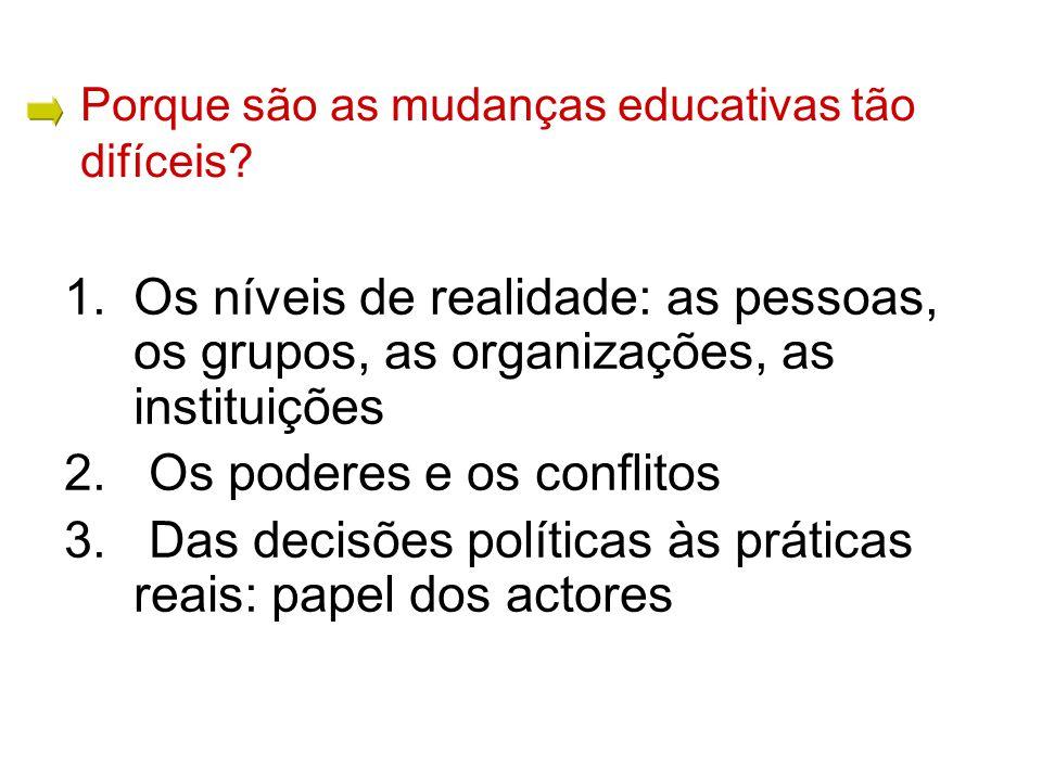 1.Os níveis de realidade: as pessoas, os grupos, as organizações, as instituições 2.