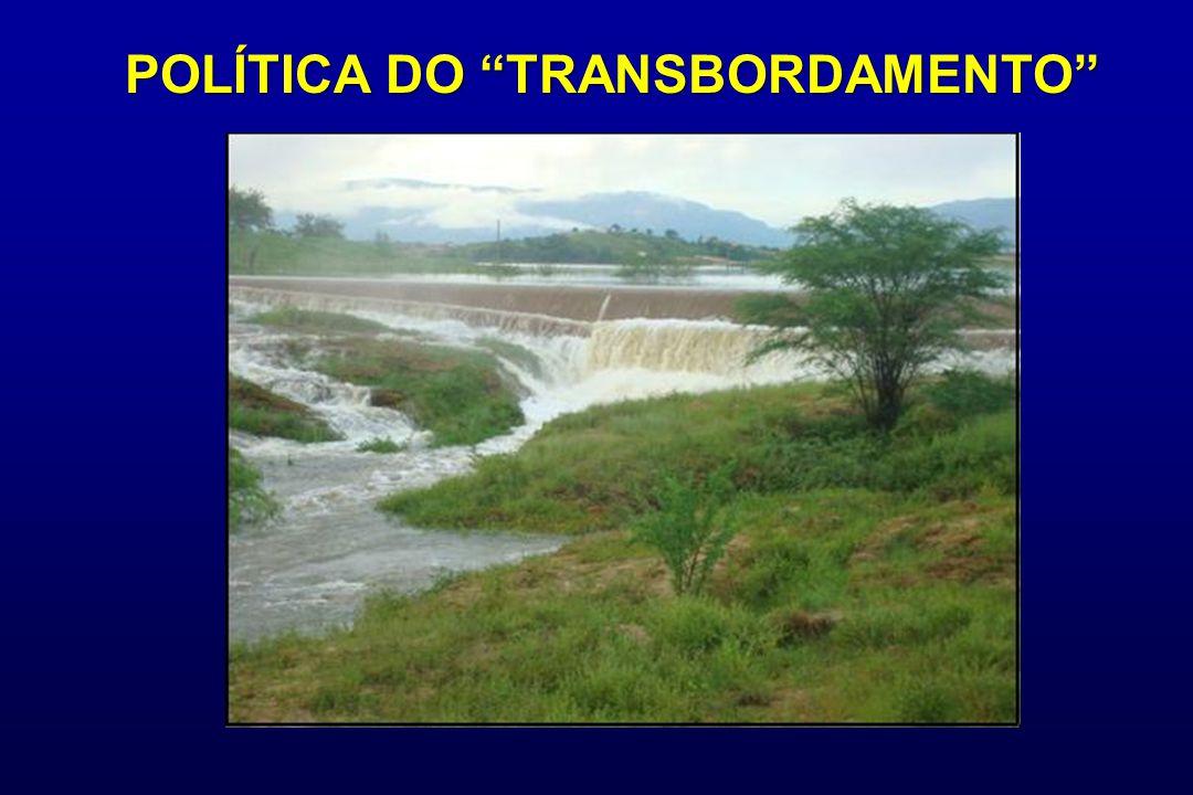POLÍTICA DO TRANSBORDAMENTO