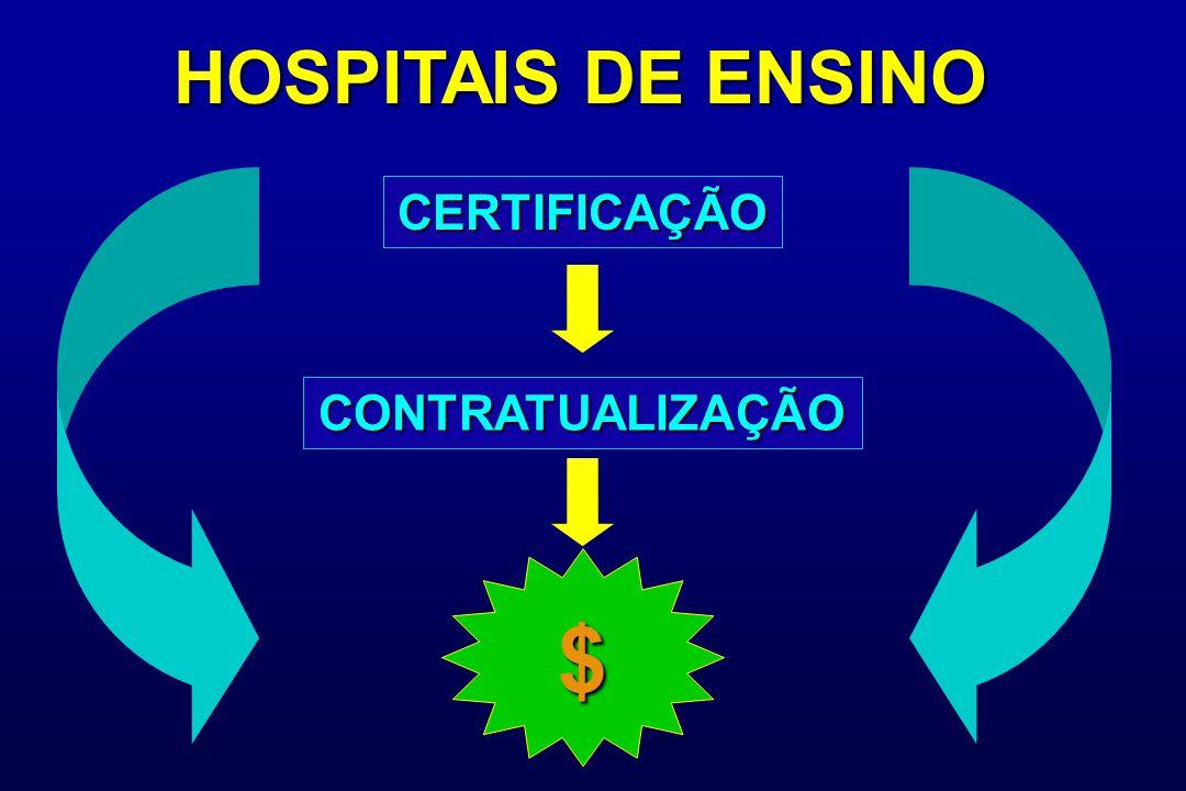 HOSPITAIS DE ENSINO CERTIFICAÇÃO CONTRATUALIZAÇÃO $