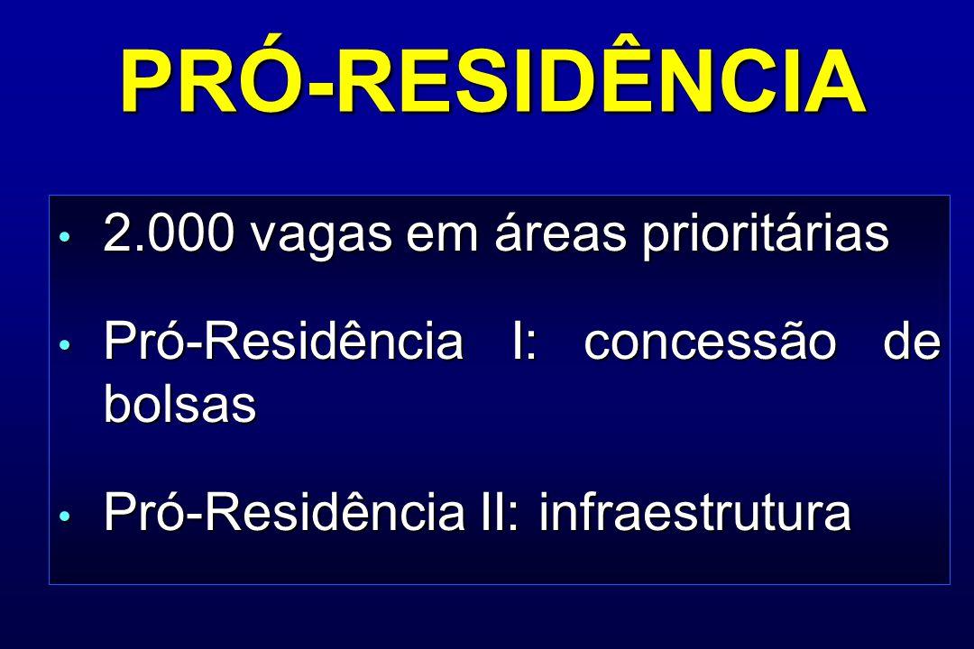 PRÓ-RESIDÊNCIA 2.000 vagas em áreas prioritárias 2.000 vagas em áreas prioritárias Pró-Residência I: concessão de bolsas Pró-Residência I: concessão d