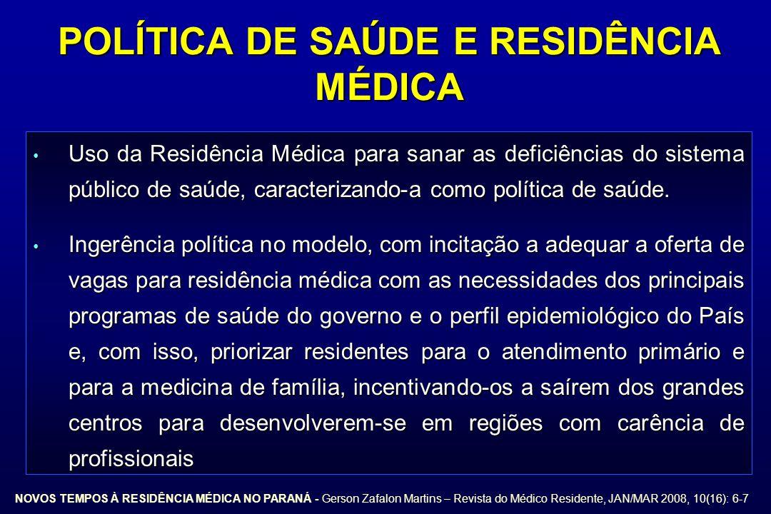 POLÍTICA DE SAÚDE E RESIDÊNCIA MÉDICA Uso da Residência Médica para sanar as deficiências do sistema público de saúde, caracterizando-a como política