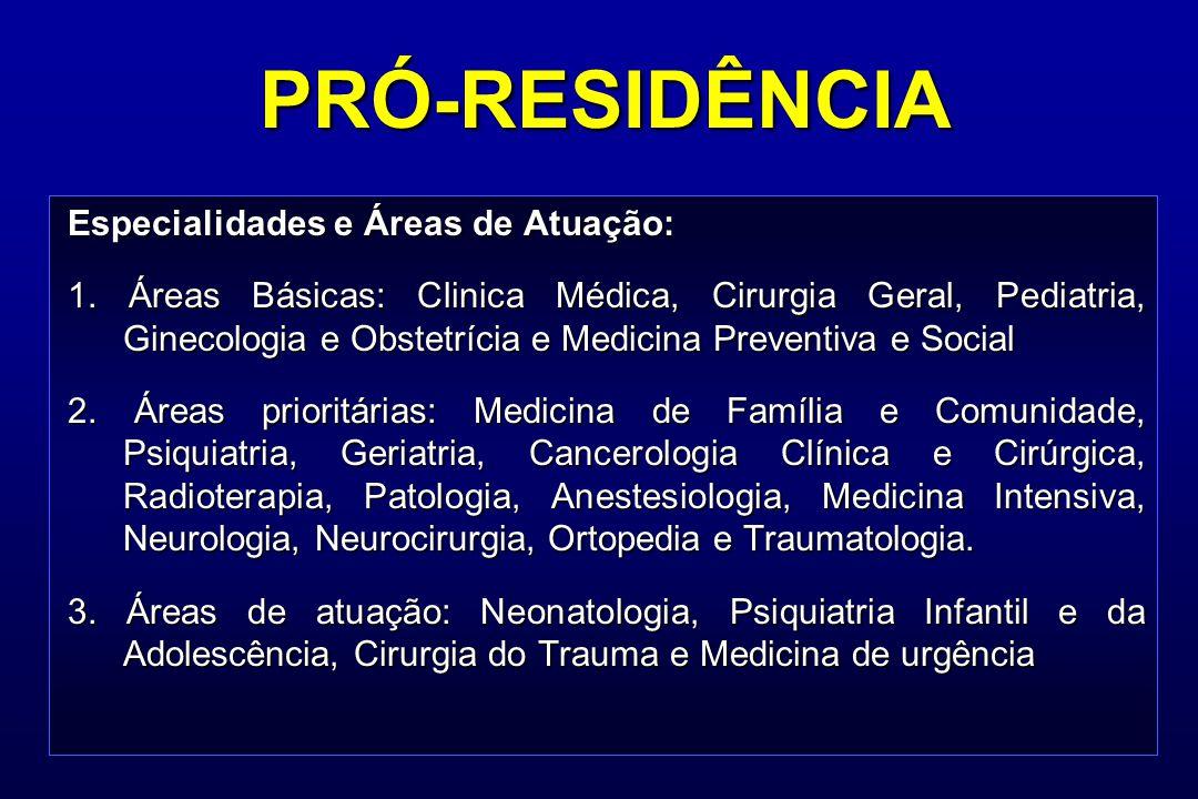 PRÓ-RESIDÊNCIA Especialidades e Áreas de Atuação: 1. Áreas Básicas: Clinica Médica, Cirurgia Geral, Pediatria, Ginecologia e Obstetrícia e Medicina Pr