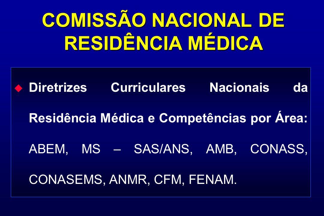 COMISSÃO NACIONAL DE RESIDÊNCIA MÉDICA u Diretrizes Curriculares Nacionais da Residência Médica e Competências por Área: ABEM, MS – SAS/ANS, AMB, CONA