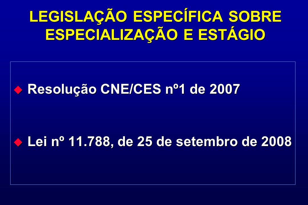 LEGISLAÇÃO ESPECÍFICA SOBRE ESPECIALIZAÇÃO E ESTÁGIO u Resolução CNE/CES nº1 de 2007 u Lei nº 11.788, de 25 de setembro de 2008