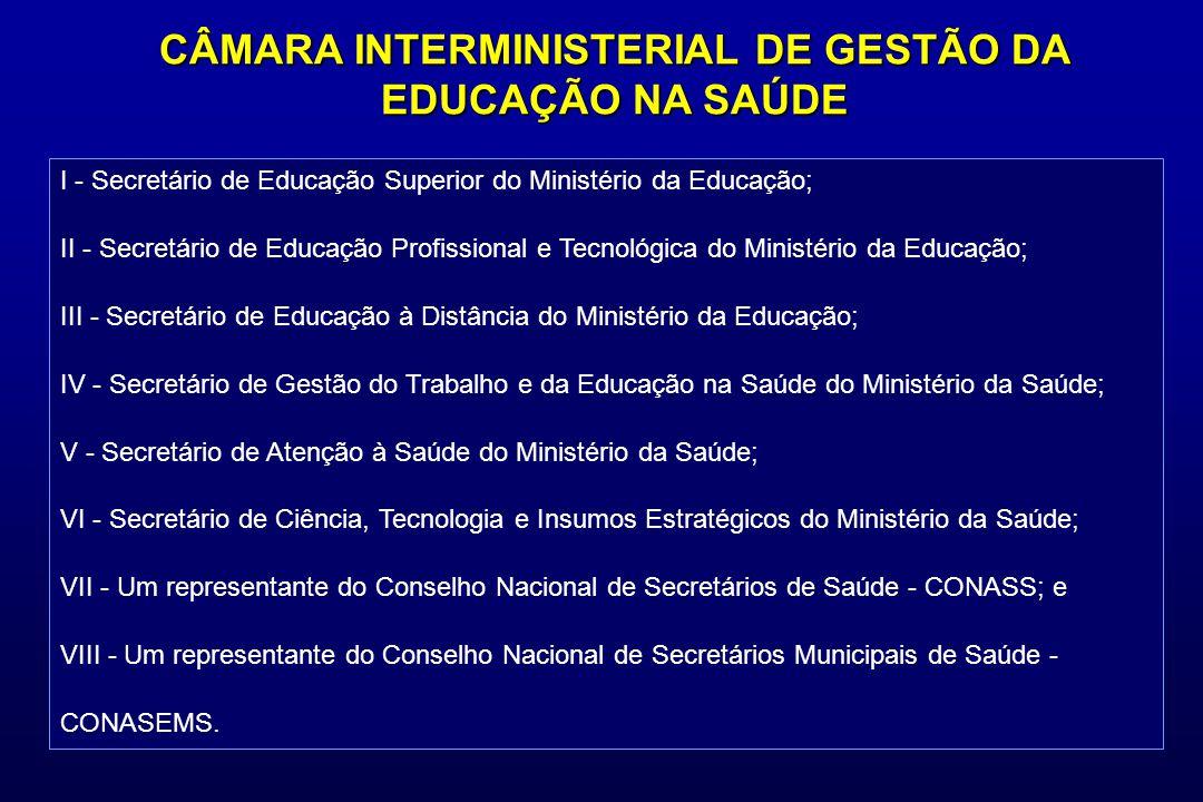 AÇÃO GOVERNAMENTAL NA FORMAÇÃO DE RECURSOS HUMANOS EM SAÚDE Câmara Interministerial de Gestão da Educação na Saúde (junho/2007).