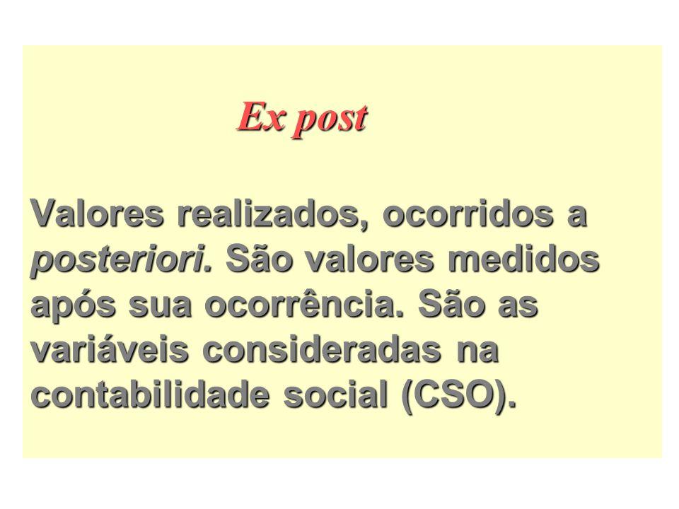 Ex post Valores realizados, ocorridos a posteriori. São valores medidos após sua ocorrência. São as variáveis consideradas na contabilidade social (CS