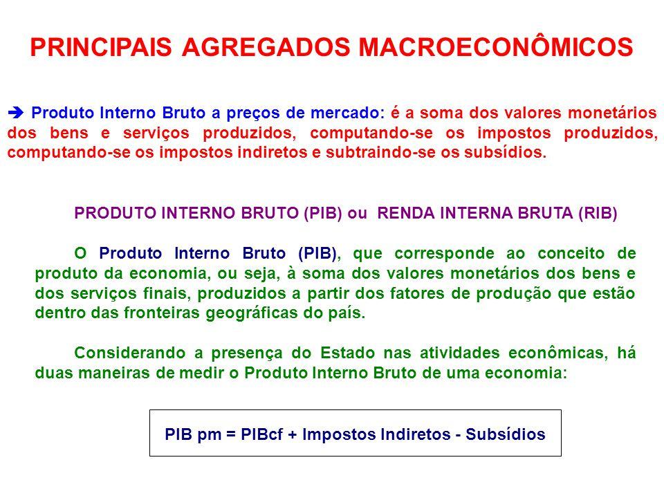 PRINCIPAIS AGREGADOS MACROECONÔMICOS PRODUTO INTERNO BRUTO (PIB) ou RENDA INTERNA BRUTA (RIB) O Produto Interno Bruto (PIB), que corresponde ao concei