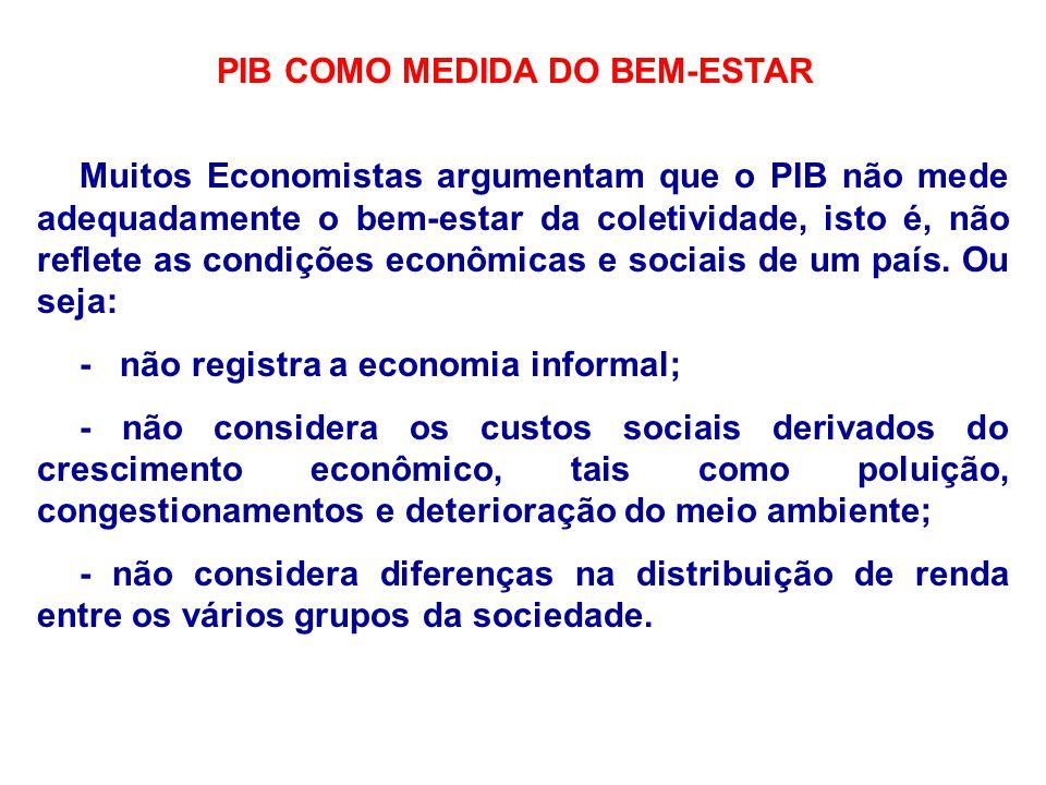 PIB COMO MEDIDA DO BEM-ESTAR Muitos Economistas argumentam que o PIB não mede adequadamente o bem-estar da coletividade, isto é, não reflete as condiç