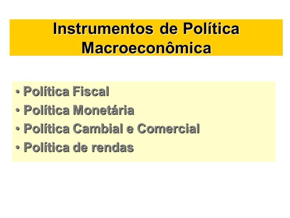 Instrumentos de Política Macroeconômica Política Fiscal Política Fiscal Política Monetária Política Monetária Política Cambial e Comercial Política Ca