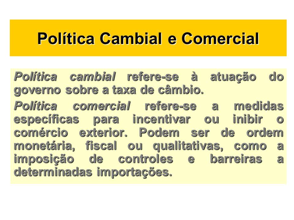 Política Cambial e Comercial Política cambial refere-se à atuação do governo sobre a taxa de câmbio. Política comercial refere-se a medidas específica