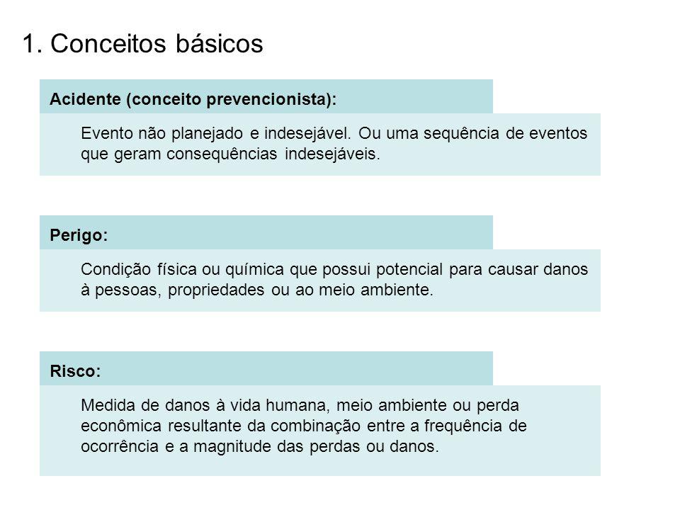 Mais informações sobre a FAP: http://www2.dataprev.gov.br/fap/fap.htm Leis, decretos, normas...