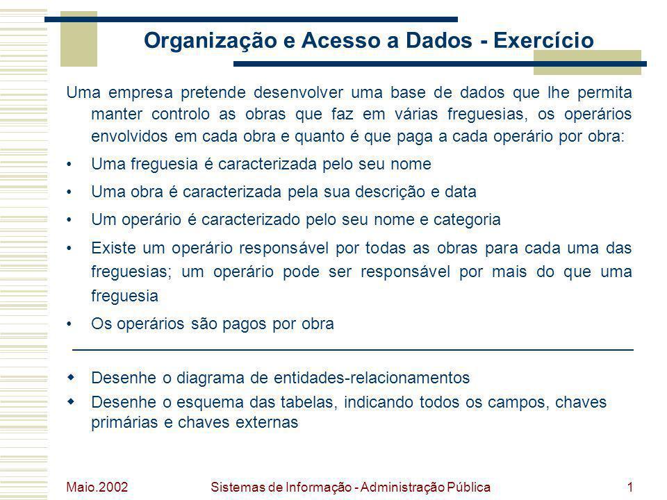 Maio.2002 Sistemas de Informação - Administração Pública1 Organização e Acesso a Dados - Exercício Uma empresa pretende desenvolver uma base de dados