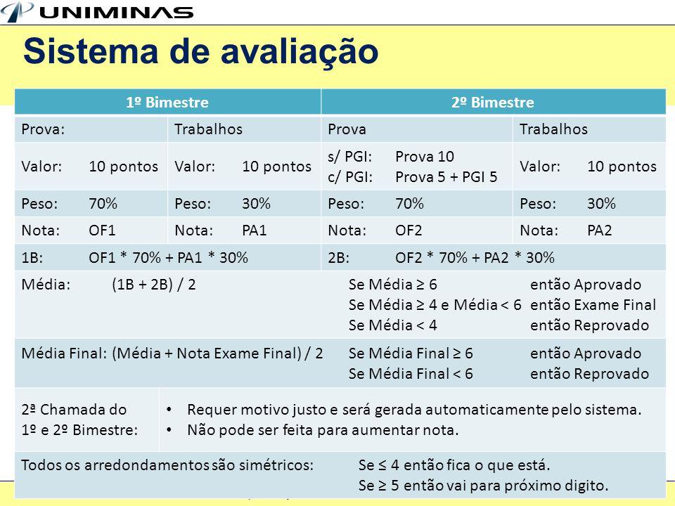 Apresentações – Slide 5 Sistema de avaliação 1º Bimestre2º Bimestre Prova:TrabalhosProvaTrabalhos Valor:10 pontos s/ PGI:Prova 10 c/ PGI:Prova 5 + PGI