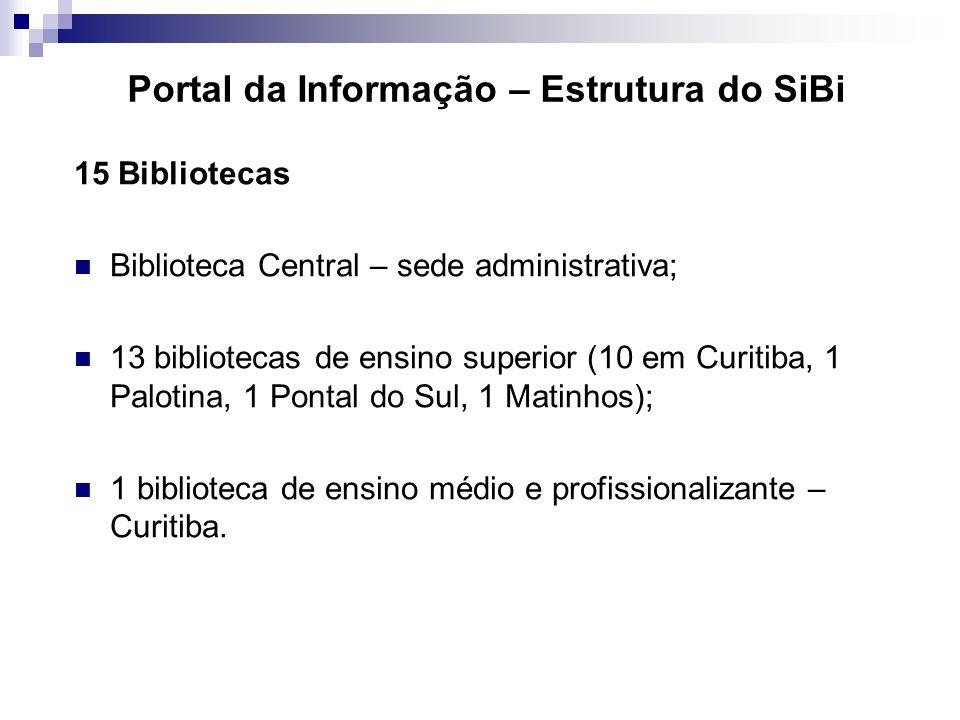 Portal da Informação – Estrutura do SiBi 15 Bibliotecas Biblioteca Central – sede administrativa; 13 bibliotecas de ensino superior (10 em Curitiba, 1 Palotina, 1 Pontal do Sul, 1 Matinhos); 1 biblioteca de ensino médio e profissionalizante – Curitiba.