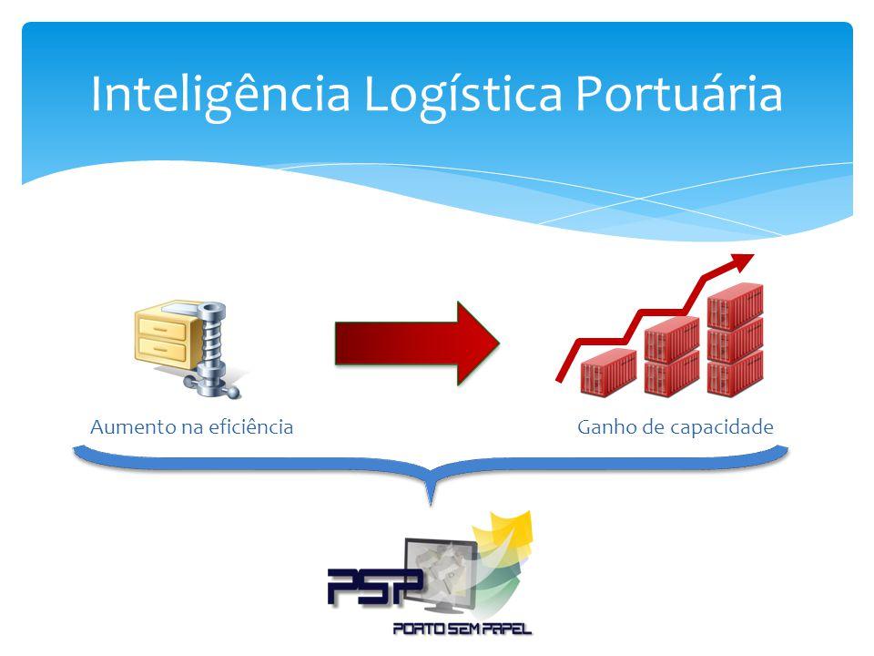 Inteligência Logística Portuária Aumento na eficiênciaGanho de capacidade
