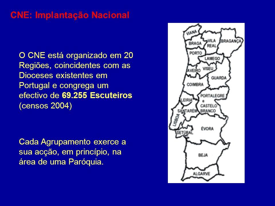 O CNE está organizado em 20 Regiões, coincidentes com as Dioceses existentes em Portugal e congrega um efectivo de 69.255 Escuteiros (censos 2004) Cad